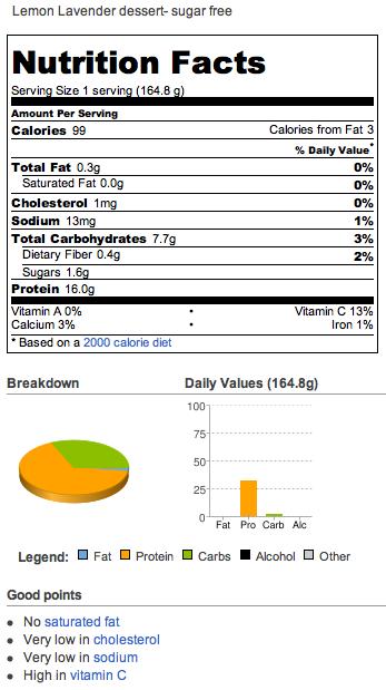 luxury Lemon Lavender quark dessert- sugar free nutritional information